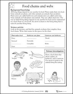 worksheets activities for spring break parenting. Black Bedroom Furniture Sets. Home Design Ideas