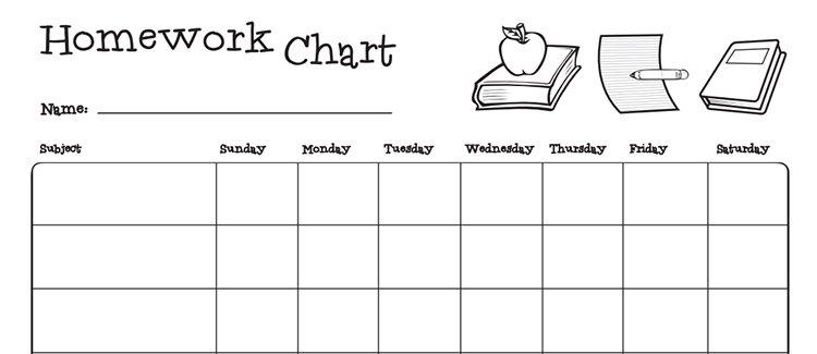 Homework chart : Parenting