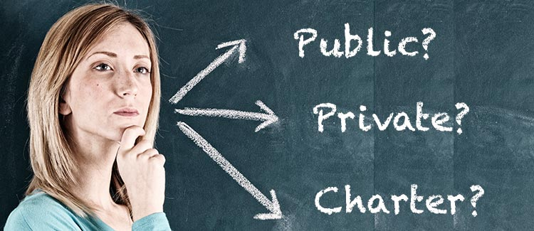 Author Of Fight For Best Charter Public >> Public Vs Private Vs Charter Schools Parenting