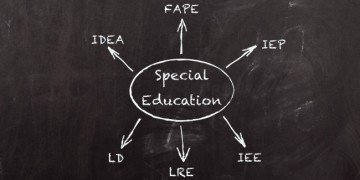 Idea And Iep Process >> Special Education Faq Parenting