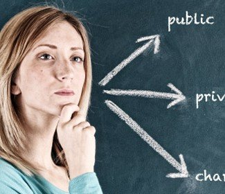 public vs private vs charter schools parenting public vs private vs charter school choice