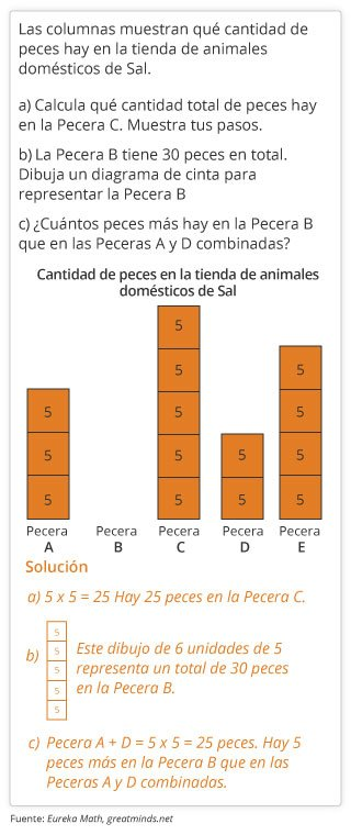 GK_SBAC_MathSamples_3Grade_Spanish_10_090915