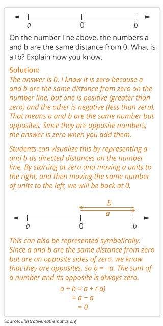 GK_SBAC_MathSamples_7thGrade_8_082415