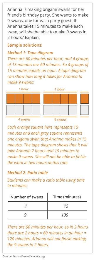 GK_PARCC_MathSamples_6thGrade_13_112315