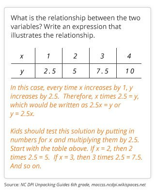GK_PARCC_MathSamples_6thGrade_8_112315