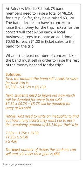 PARCC 7th grade | GreatSchools