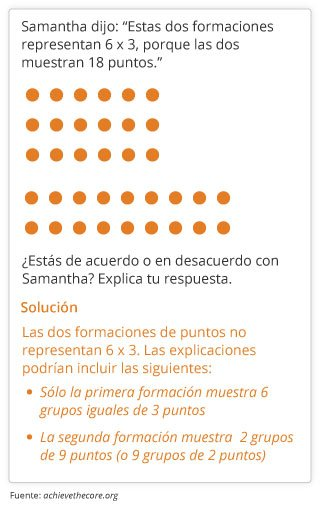 GK_PARCC_MathSamples_3Grade_Spanish_12_113015