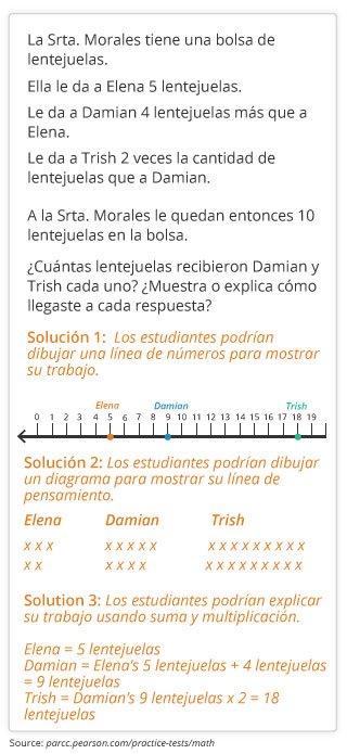 GK_PARCC_MathSamples_3Grade_Spanish_13_113015