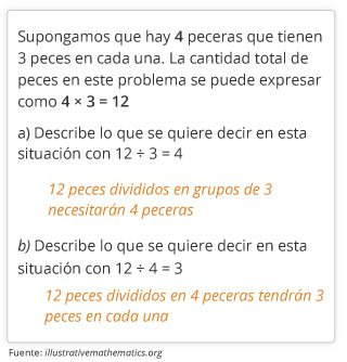 GK_PARCC_MathSamples_3Grade_Spanish_2_113015