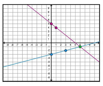 Intersecting-line-graph-small