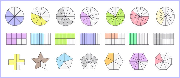 4th grade fractions worksheets – Worksheets with Fractions