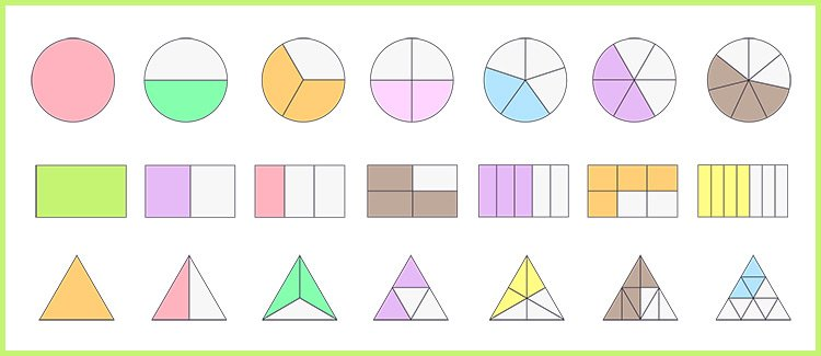 3rd Grade Fractions Worksheets Parenting