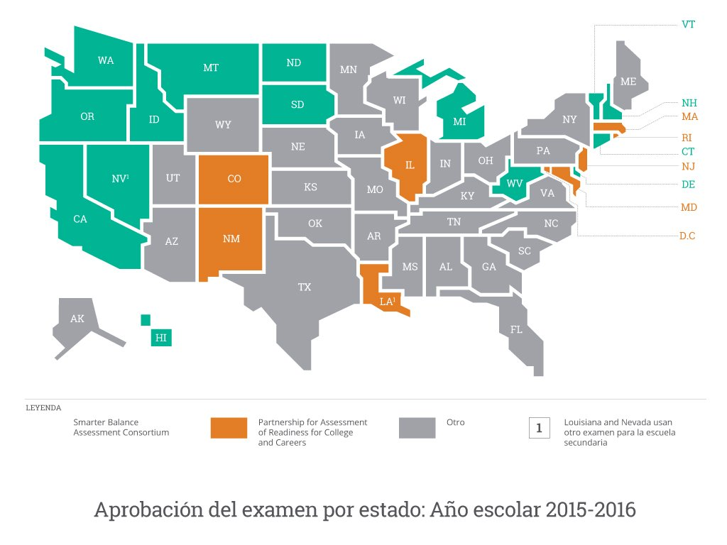Common-core-map_updated_2016_es