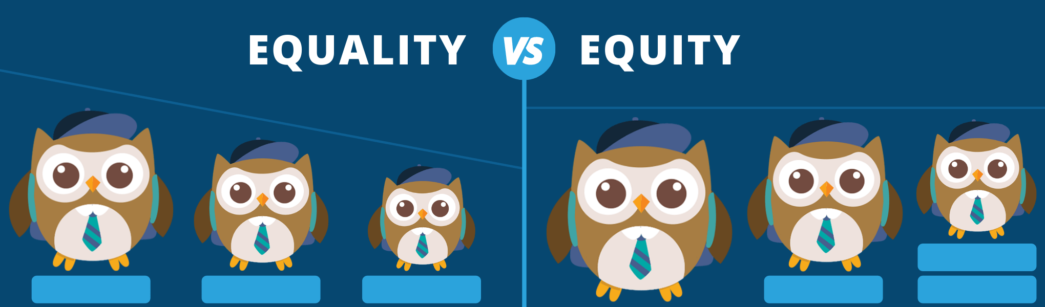 equity vs. equality graphic