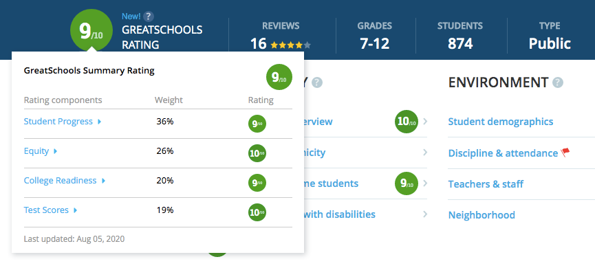 GreatSchools Summary Rating image