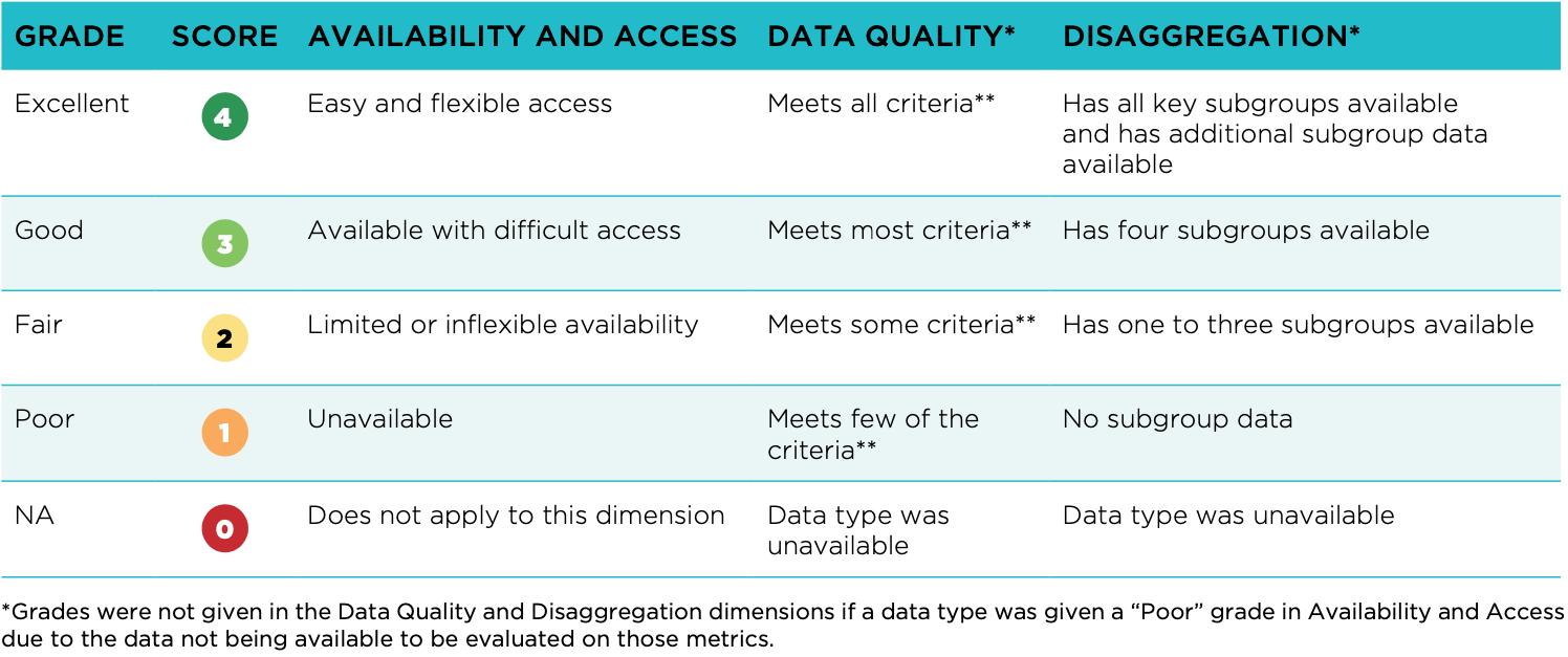 Transparency Rating Method Image