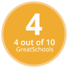 GreatSchools Rating: 4 out of 10.