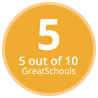 GreatSchools Rating: 5 out of 10.