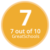 GreatSchools Rating: 7 out of 10.