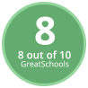 GreatSchools Rating: 8 out of 10.