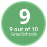 GreatSchools Rating: 9 out of 10.